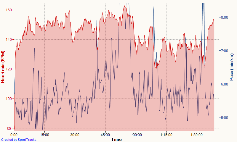 Running 1-10-2016, Heart rate.png