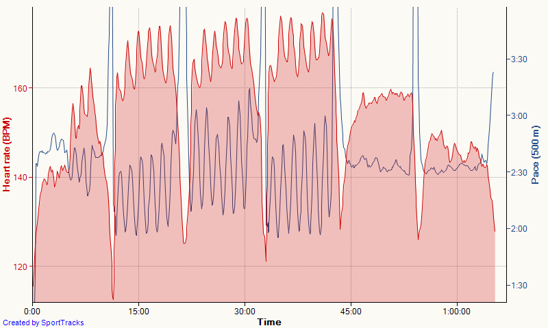 L1 Račice 3-22-2016, Heart rate.png