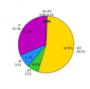 figure_1-11