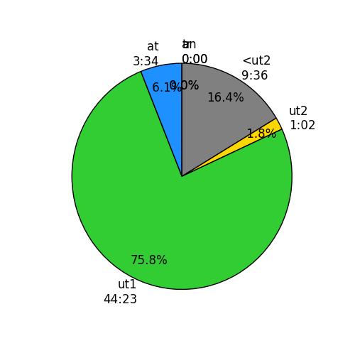 figure_1-31