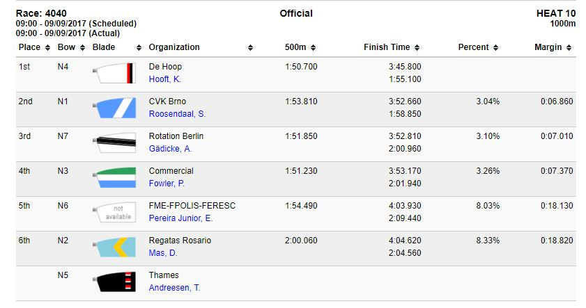 Result MB1x