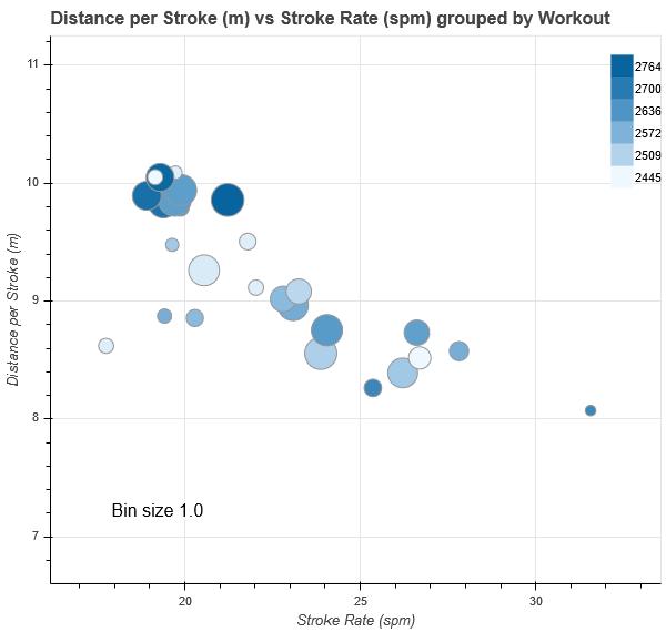 bokeh_plot(11)