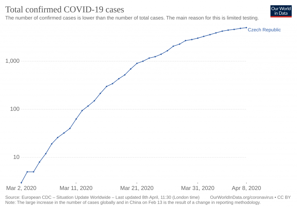 total-cases-covid-19 (6)